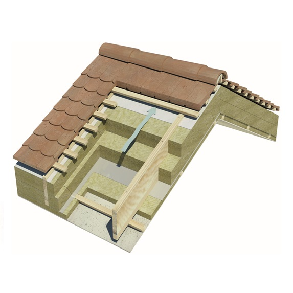Slaitinio stogo siltinimas akmens vata Kecas